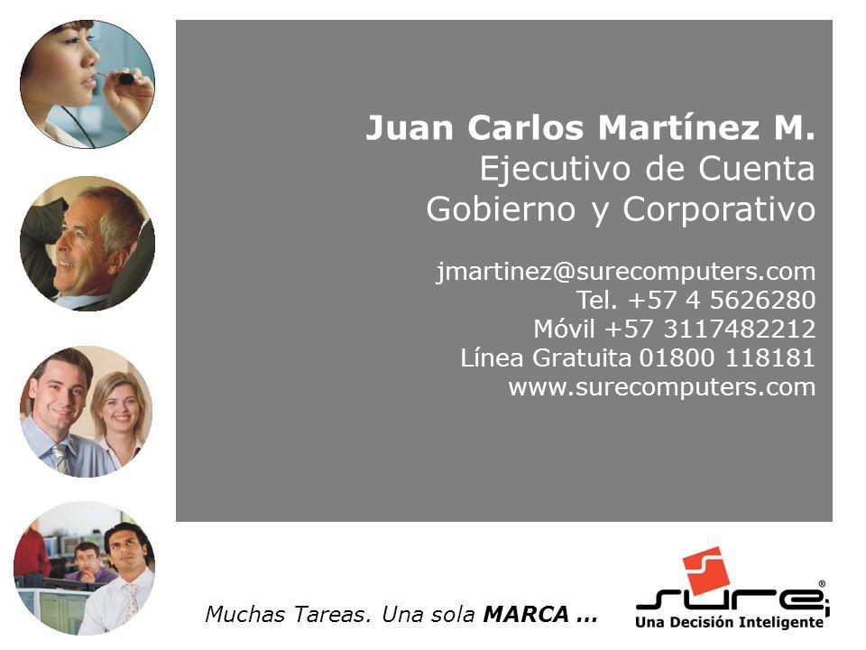Muchas Tareas. Una sola MARCA … Juan Carlos Martínez M.