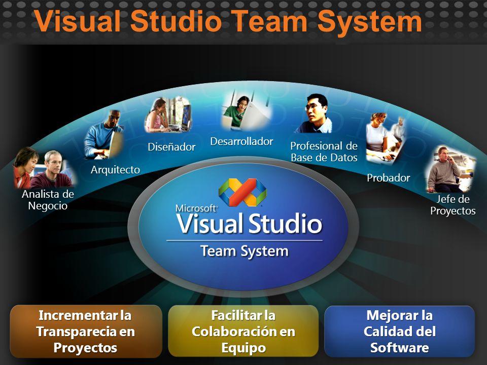 Visual Studio Team SystemProbador Desarrollador Arquitecto Jefe de Proyectos Analista de Negocio Profesional de Base de Datos Diseñador Mejorar la Cal