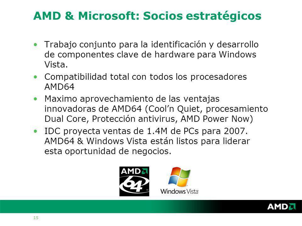 15 AMD & Microsoft: Socios estratégicos Trabajo conjunto para la identificación y desarrollo de componentes clave de hardware para Windows Vista.