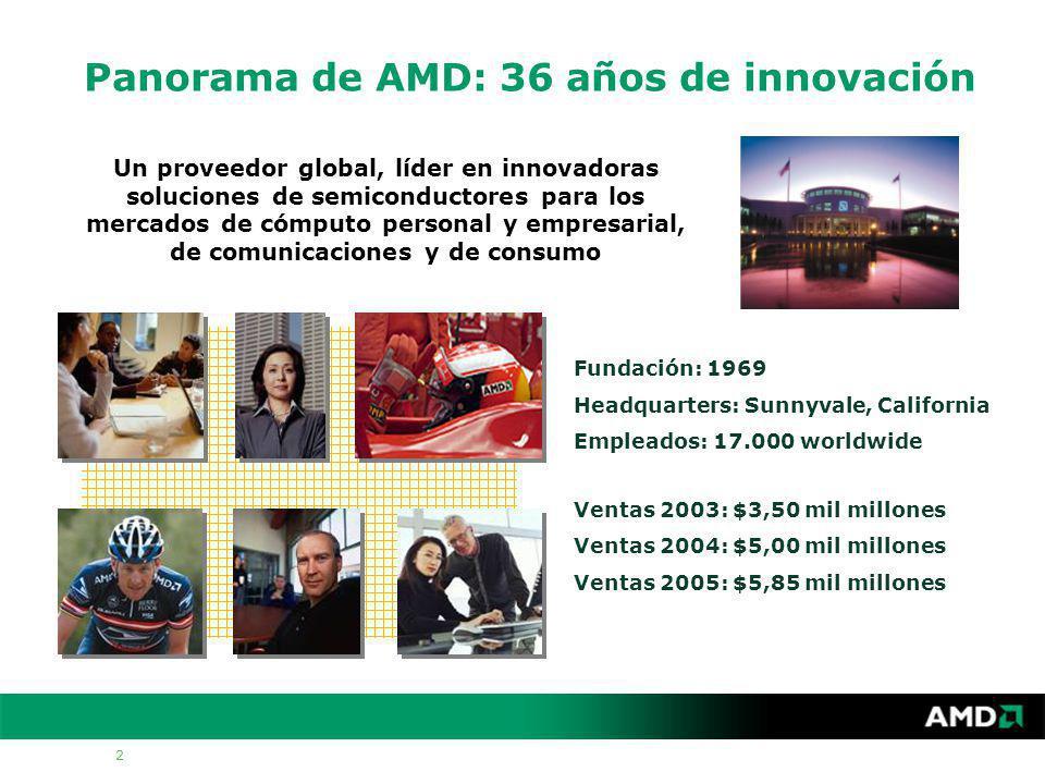 2 Panorama de AMD: 36 años de innovación Un proveedor global, líder en innovadoras soluciones de semiconductores para los mercados de cómputo personal y empresarial, de comunicaciones y de consumo Fundación: 1969 Headquarters: Sunnyvale, California Empleados: 17.000 worldwide Ventas 2003: $3,50 mil millones Ventas 2004: $5,00 mil millones Ventas 2005: $5,85 mil millones