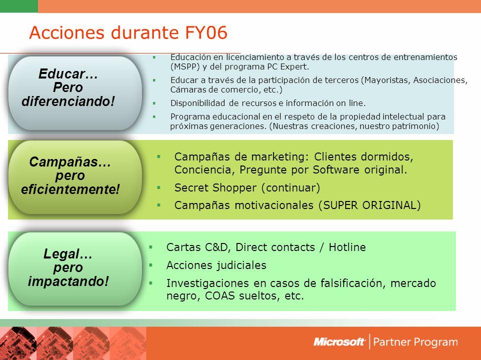 Acciones durante FY06 Campañas de marketing: Clientes dormidos, Conciencia, Pregunte por Software original.