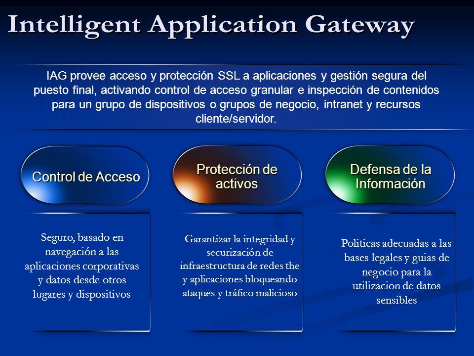 Garantizar la integridad y securización de infraestructura de redes the y aplicaciones bloqueando ataques y tráfico malicioso Politicas adecuadas a la