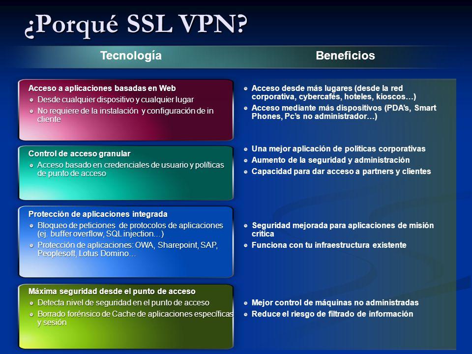 ¿Porqué SSL VPN? TecnologíaBeneficios Acceso a aplicaciones basadas en Web Desde cualquier dispositivo y cualquier lugar No requiere de la instalación
