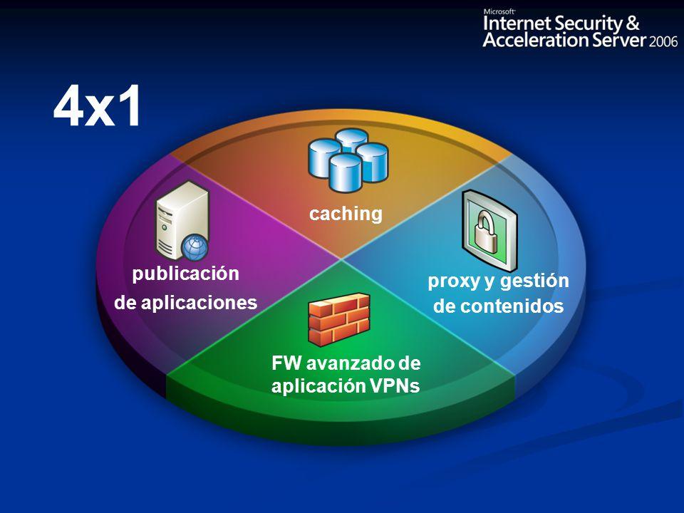4x1 caching proxy y gestión de contenidos publicación de aplicaciones FW avanzado de aplicación VPNs