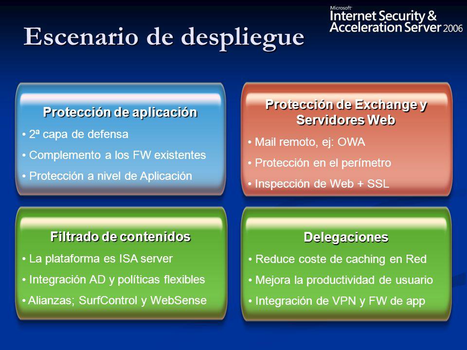 Filtrado de contenidos La plataforma es ISA server Integración AD y políticas flexibles Alianzas; SurfControl y WebSense Protección de Exchange y Serv