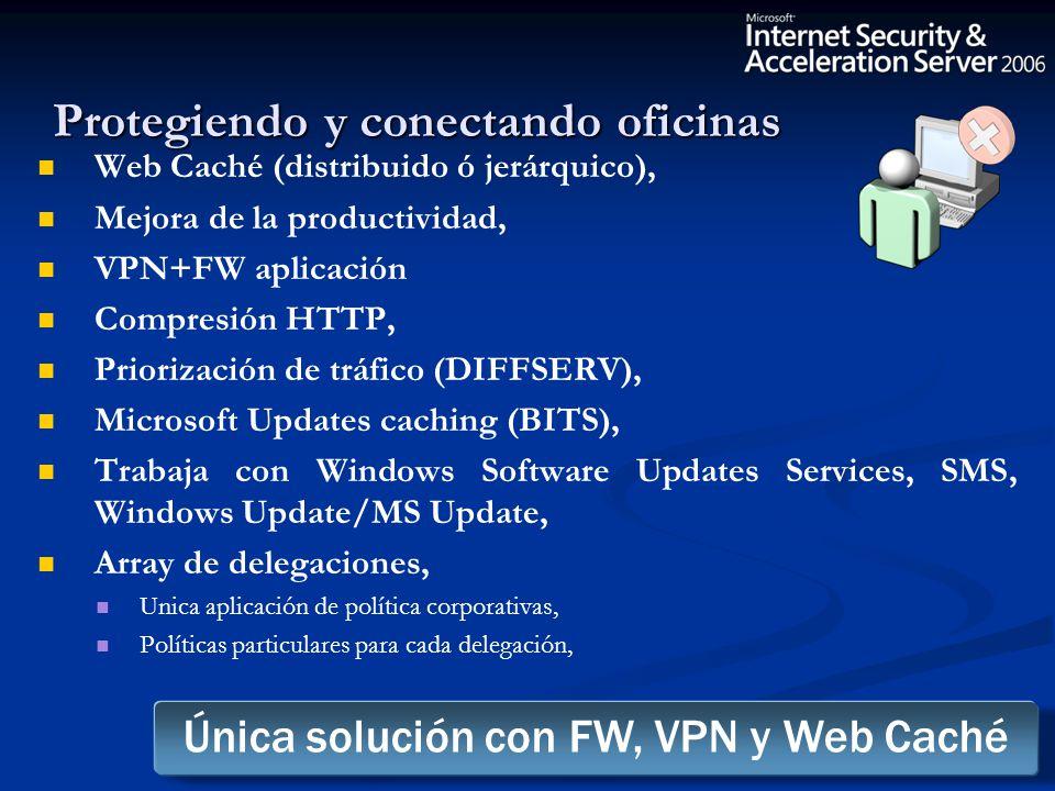 Web Caché (distribuido ó jerárquico), Mejora de la productividad, VPN+FW aplicación Compresión HTTP, Priorización de tráfico (DIFFSERV), Microsoft Upd