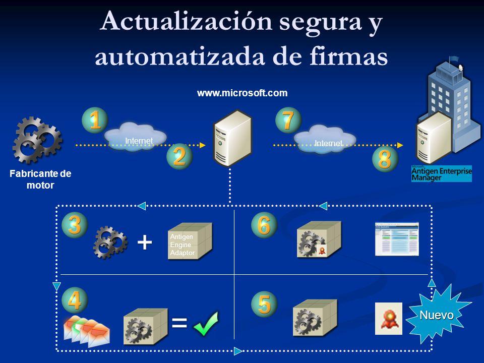 Actualización segura y automatizada de firmas Internet Fabricante de motor www.microsoft.com Internet Antigen Engine Adaptor Nuevo