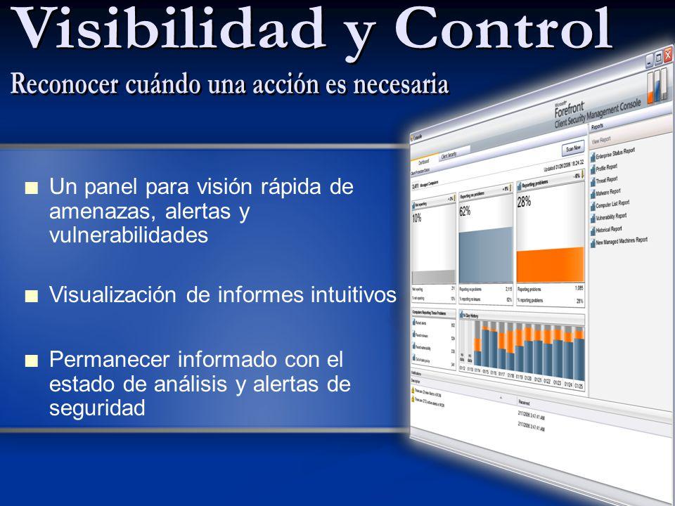 41 Un panel para visión rápida de amenazas, alertas y vulnerabilidades Visualización de informes intuitivos Permanecer informado con el estado de anál