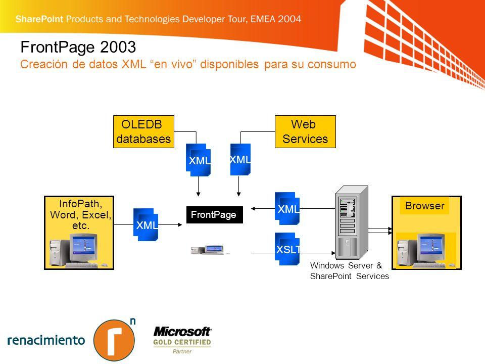 FrontPage 2003 Creación de datos XML en vivo disponibles para su consumo FrontPage XMLXSLTXML InfoPath, Word, Excel, etc.
