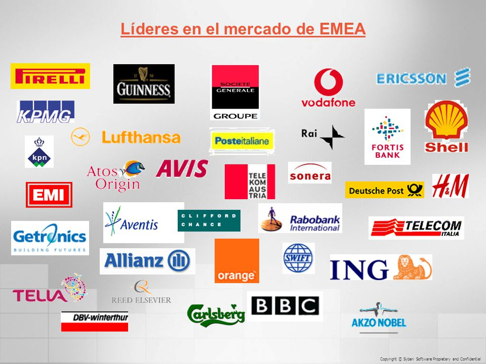 Líderes en el mercado de EMEA Copyright © Sybari Software Propietary and Confidential