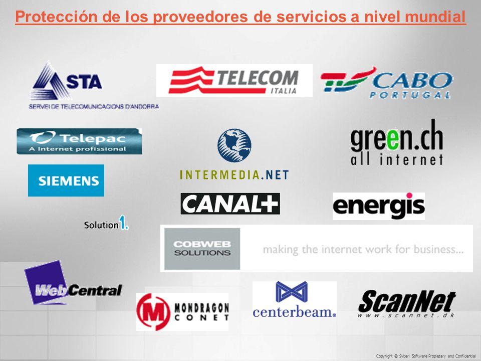 Protección de los proveedores de servicios a nivel mundial Copyright © Sybari Software Propietary and Confidential