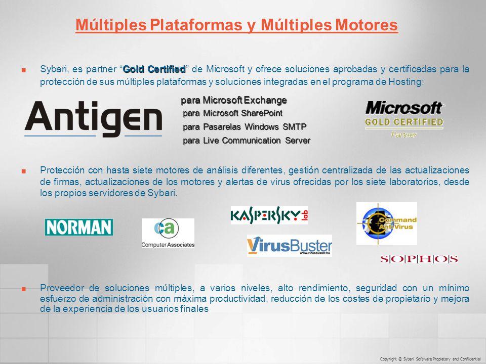 En soluciones Antigen para Exchange y Sharepoint Antigen para Microsoft Exchange, instalado en servidores front-end y back-end La seguridad y la integridad de los datos de nuestros usuarios es de vital importancia en Cobweb.