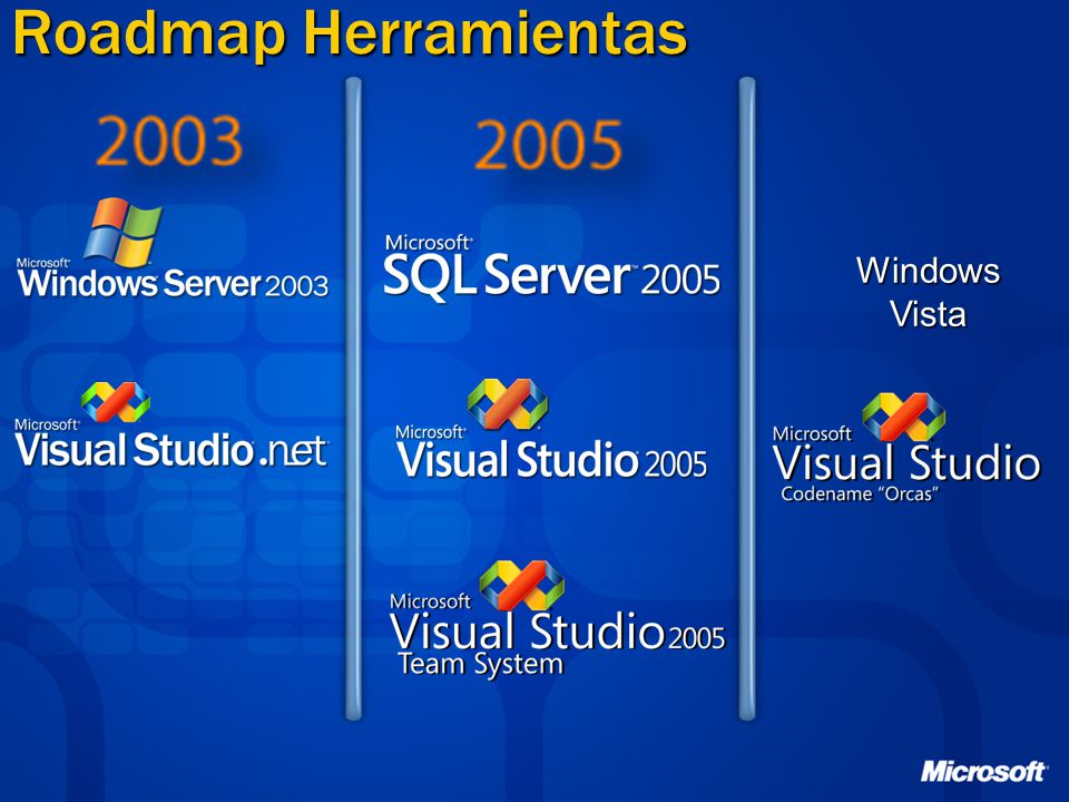 Roadmap Herramientas WindowsVista