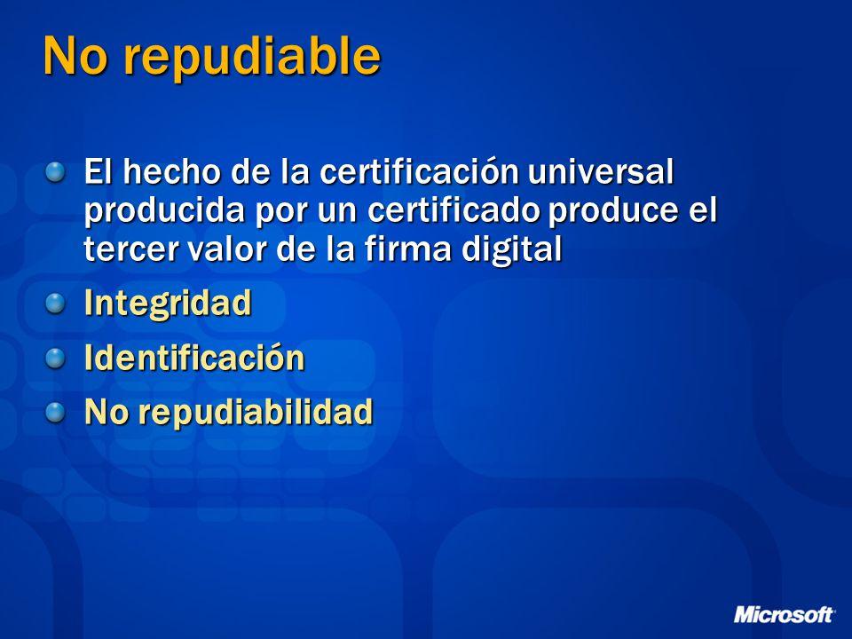 No repudiable El hecho de la certificación universal producida por un certificado produce el tercer valor de la firma digital IntegridadIdentificación