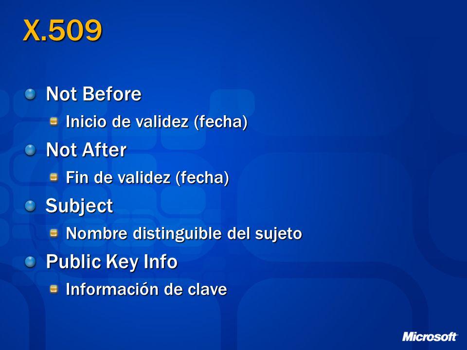 X.509 Not Before Inicio de validez (fecha) Not After Fin de validez (fecha) Subject Nombre distinguible del sujeto Public Key Info Información de clav