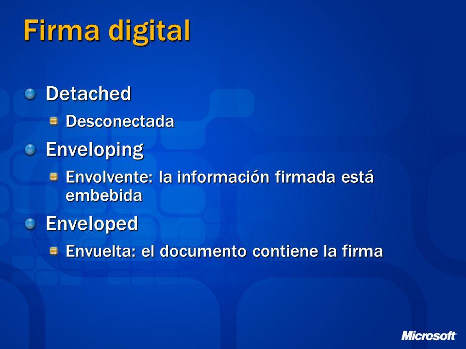 Firma digital DetachedDesconectadaEnveloping Envolvente: la información firmada está embebida Enveloped Envuelta: el documento contiene la firma