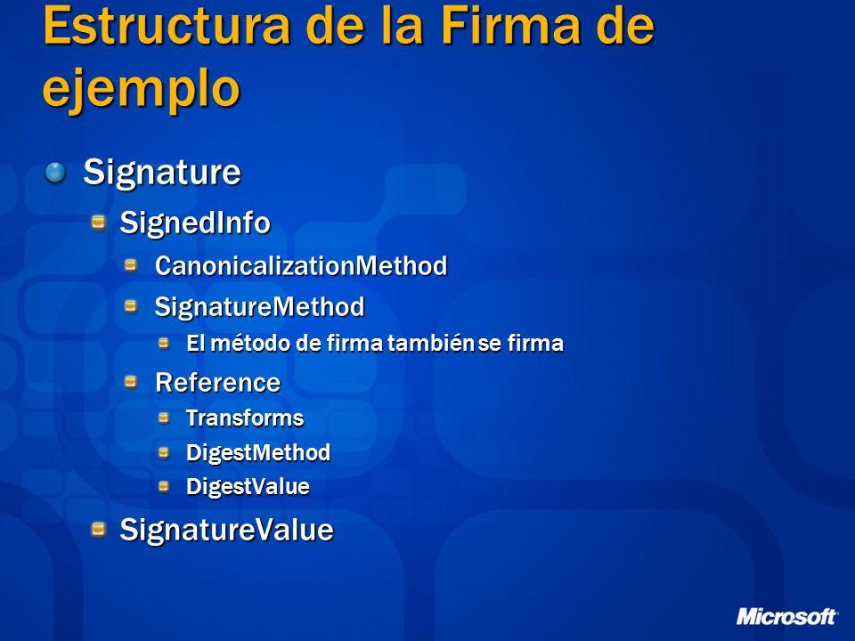 Estructura de la Firma de ejemplo SignatureSignedInfoCanonicalizationMethodSignatureMethod El método de firma también se firma ReferenceTransformsDige