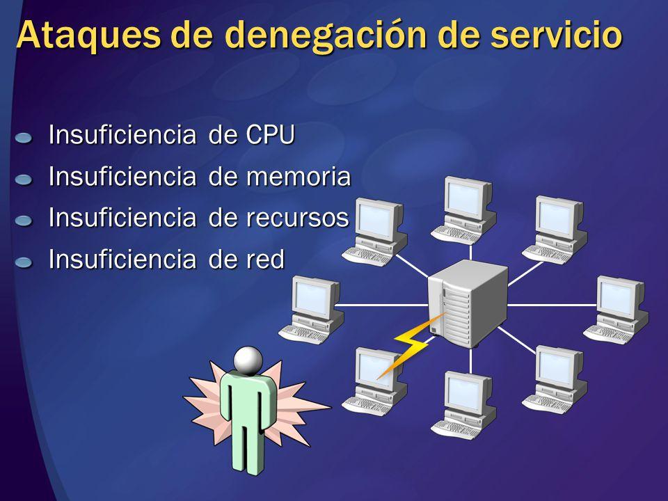 Ataques de denegación de servicio Insuficiencia de CPU Insuficiencia de memoria Insuficiencia de recursos Insuficiencia de red