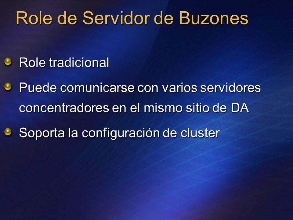 Role de Servidor de Buzones Role tradicional Puede comunicarse con varios servidores concentradores en el mismo sitio de DA Soporta la configuración de cluster
