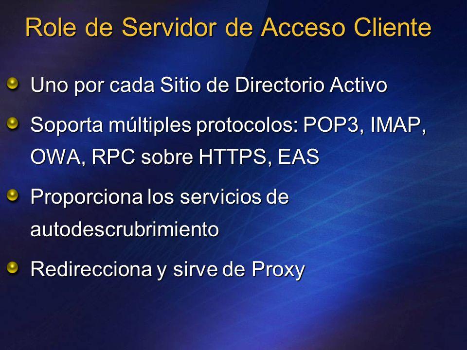 Role de Servidor de Acceso Cliente Uno por cada Sitio de Directorio Activo Soporta múltiples protocolos: POP3, IMAP, OWA, RPC sobre HTTPS, EAS Proporciona los servicios de autodescrubrimiento Redirecciona y sirve de Proxy