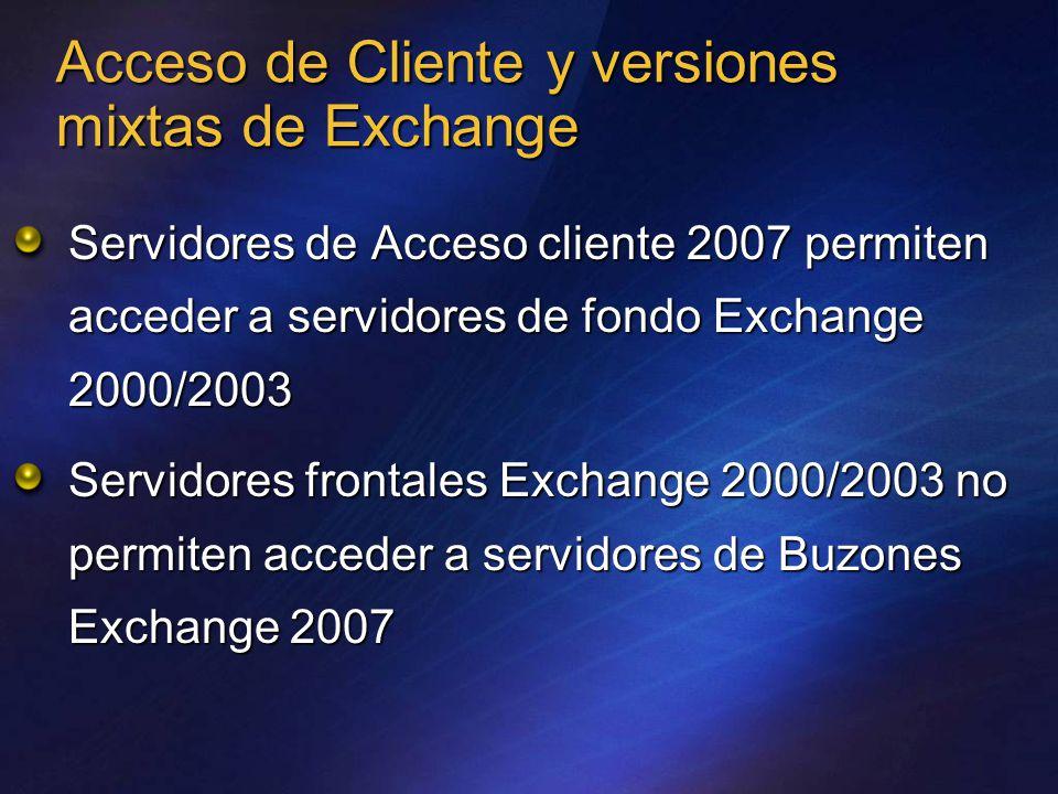 Acceso de Cliente y versiones mixtas de Exchange Servidores de Acceso cliente 2007 permiten acceder a servidores de fondo Exchange 2000/2003 Servidores frontales Exchange 2000/2003 no permiten acceder a servidores de Buzones Exchange 2007