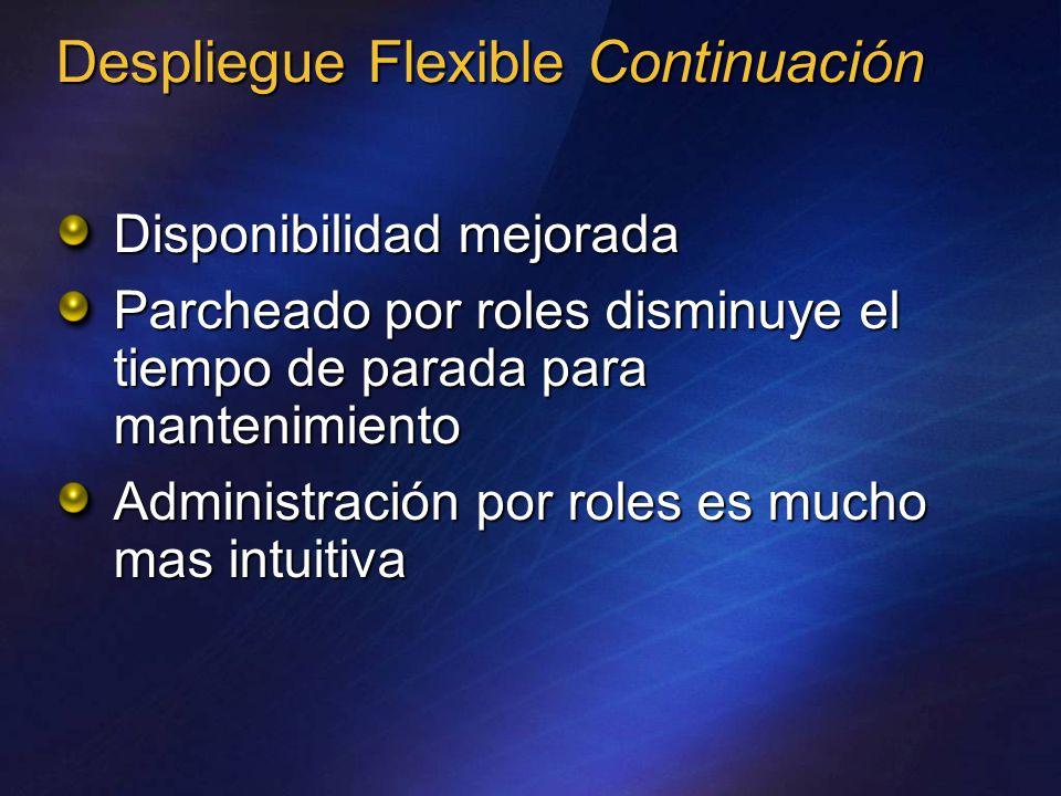 Despliegue Flexible Continuación Disponibilidad mejorada Parcheado por roles disminuye el tiempo de parada para mantenimiento Administración por roles es mucho mas intuitiva