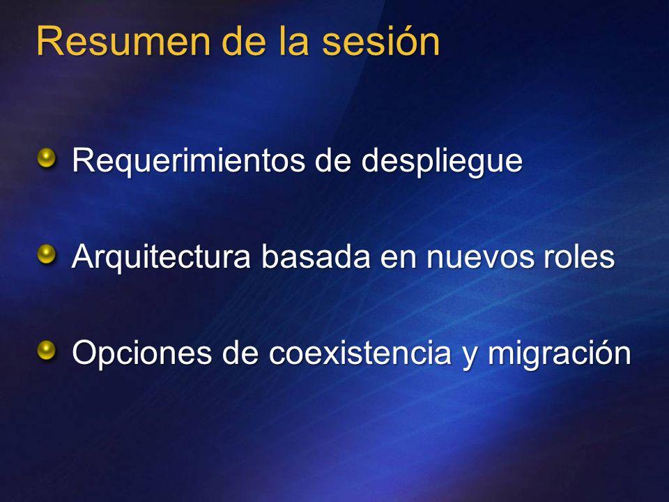 Resumen de la sesión Requerimientos de despliegue Arquitectura basada en nuevos roles Opciones de coexistencia y migración