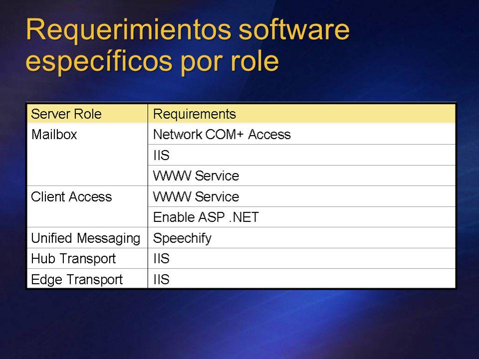 Role de Transporte Concentrador (HUB) Continuación Enrutado predecible Un concentrador por cada Sitio en el que se encuentren servidores de buzones Comunicación con servidores Exchange 2003 mediante conectores
