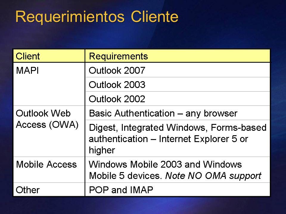 Topología de enrutamiento Continuación Todo el enrutado de correos es relay directo Enrutado determinista Configuración automática Concentradores con otros roles tienen precedencia