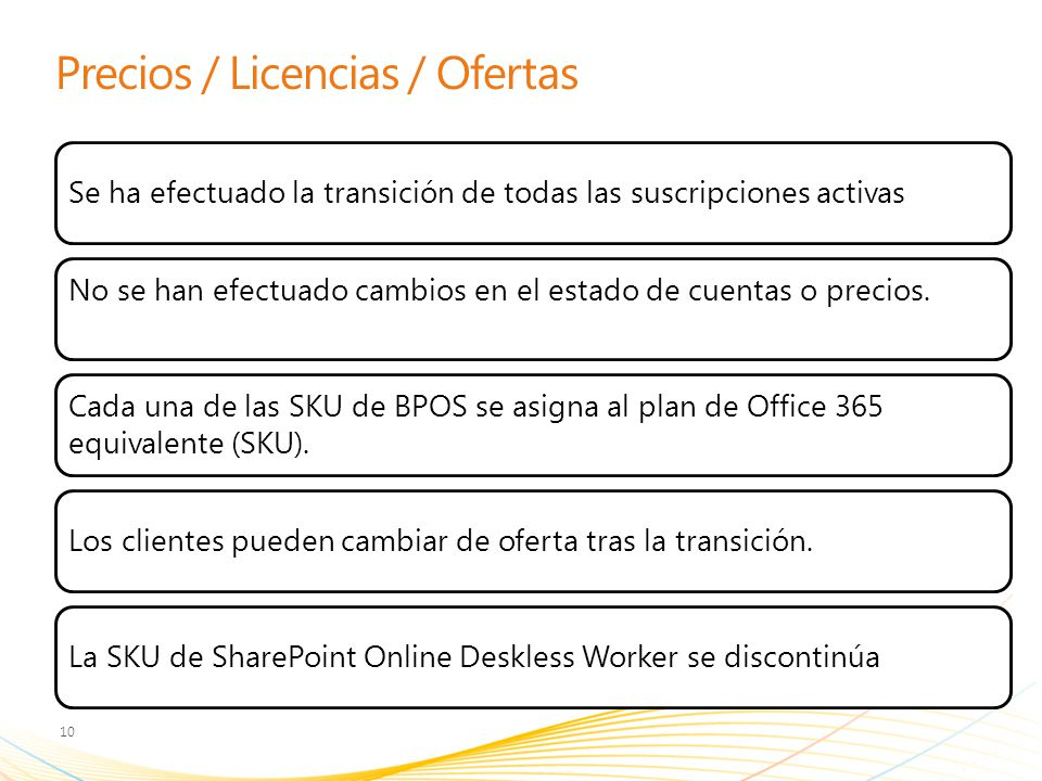 Precios / Licencias / Ofertas Se ha efectuado la transición de todas las suscripciones activas No se han efectuado cambios en el estado de cuentas o p