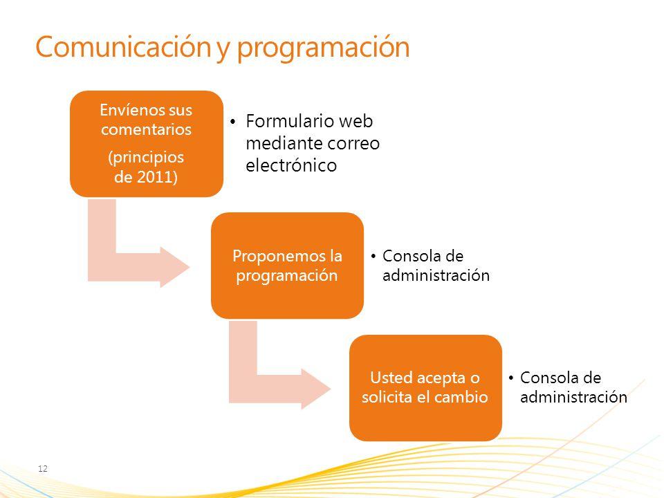 Comunicación y programación Envíenos sus comentarios (principios de 2011) Formulario web mediante correo electrónico Proponemos la programación Consol