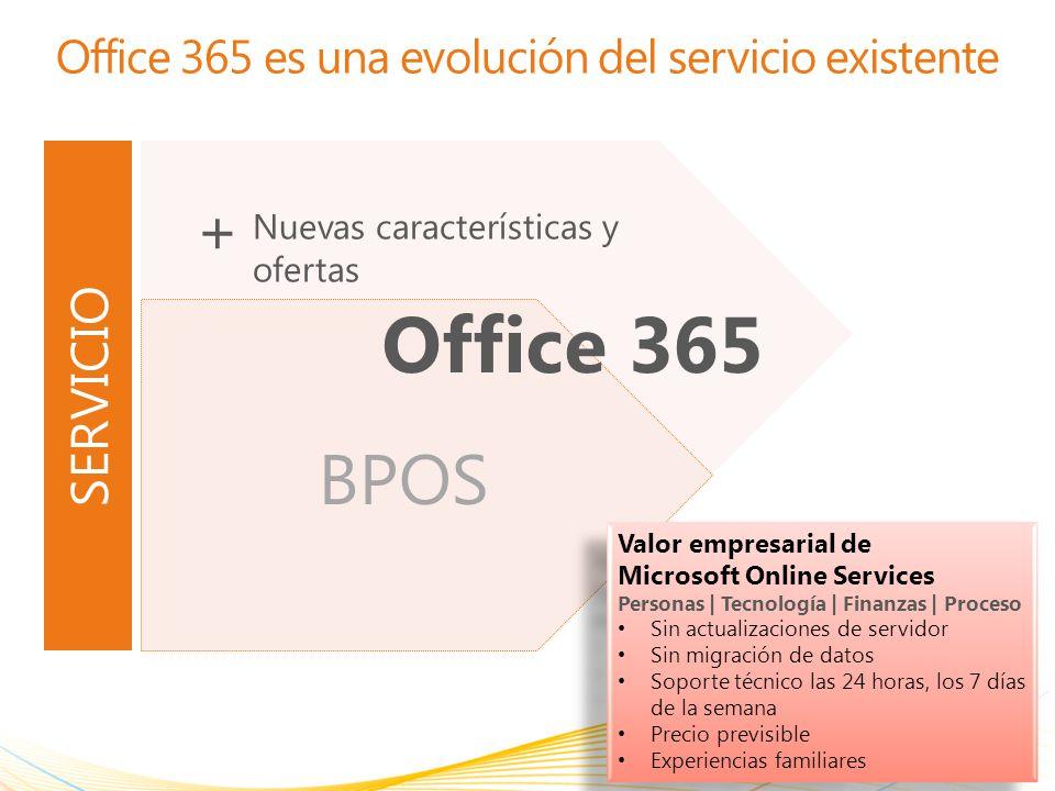 BPOS Office 365 es una evolución del servicio existente 2 Office 365 Valor empresarial de Microsoft Online Services Personas | Tecnología | Finanzas |