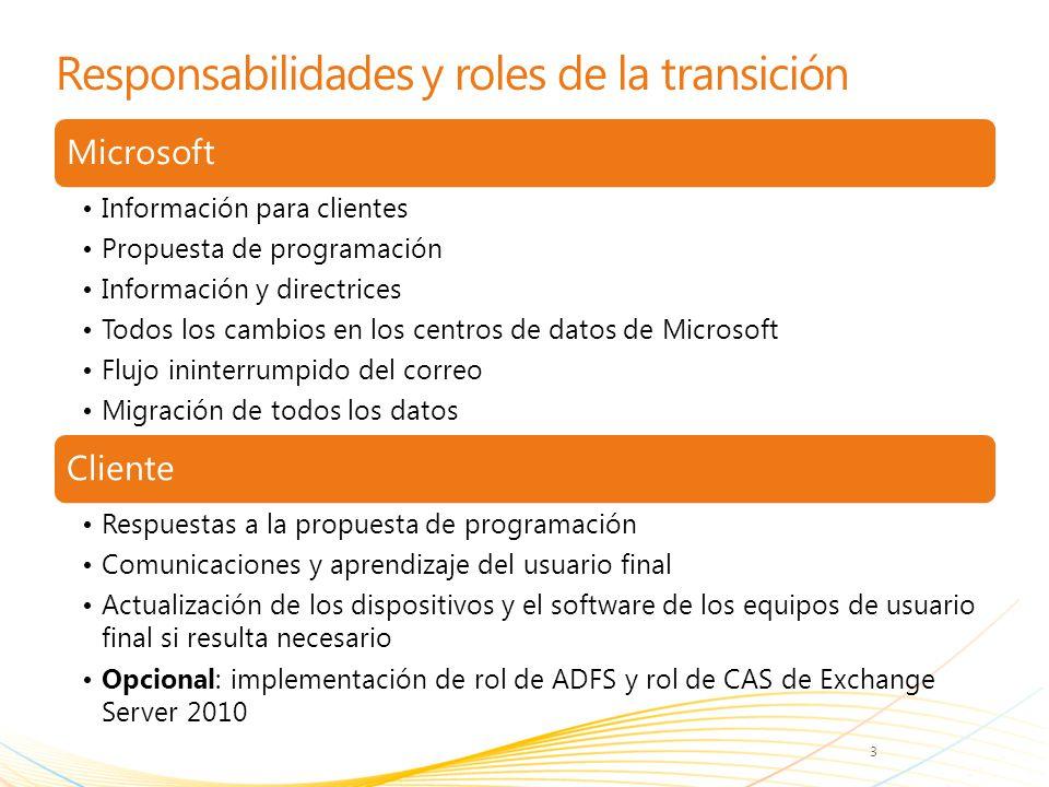 Responsabilidades y roles de la transición Microsoft Información para clientes Propuesta de programación Información y directrices Todos los cambios e