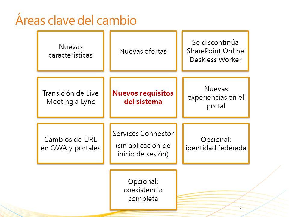Áreas clave del cambio Nuevas características Nuevas ofertas Se discontinúa SharePoint Online Deskless Worker Transición de Live Meeting a Lync Nuevos