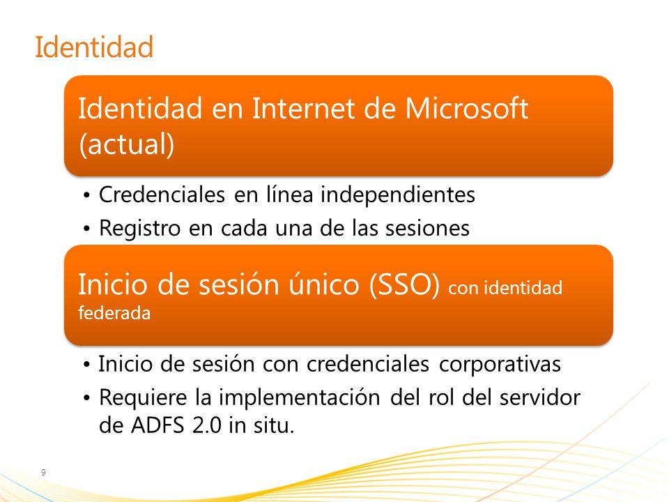 Identidad 9 Identidad en Internet de Microsoft (actual) Credenciales en línea independientes Registro en cada una de las sesiones Inicio de sesión úni