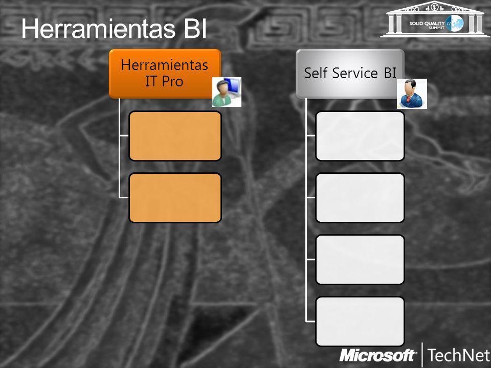 Herramientas BI Herramientas IT Pro Self Service BI