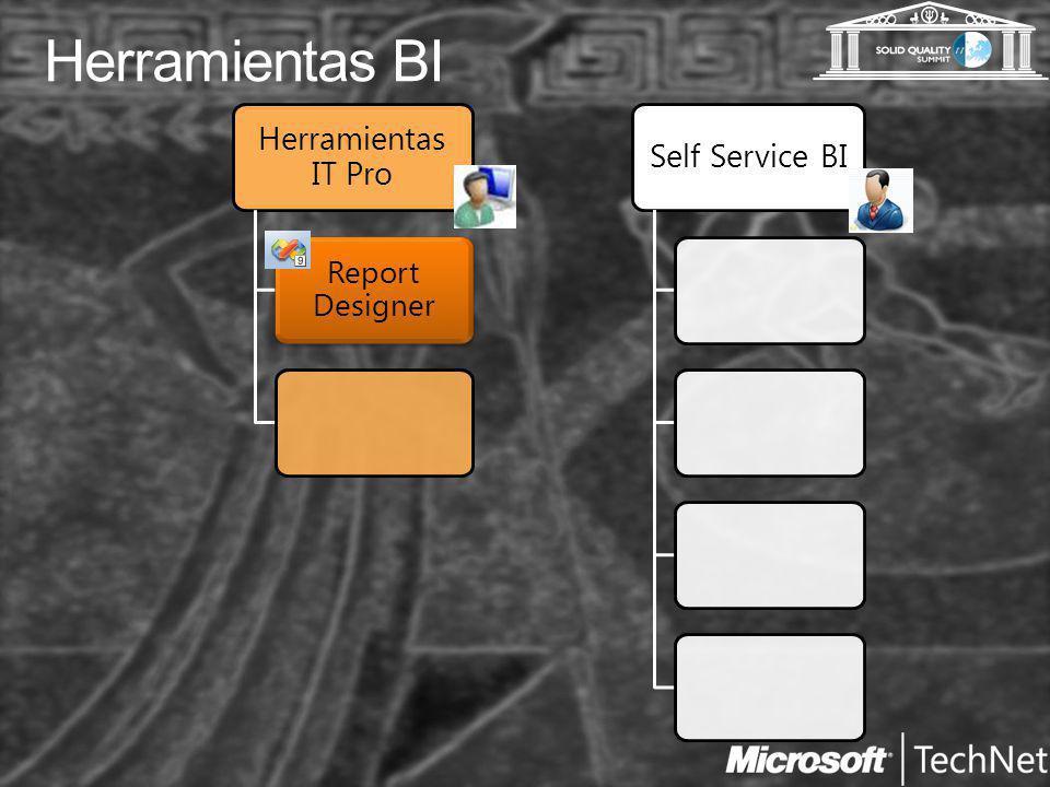 Herramientas BI Herramientas IT Pro Self Service BI Report Designer