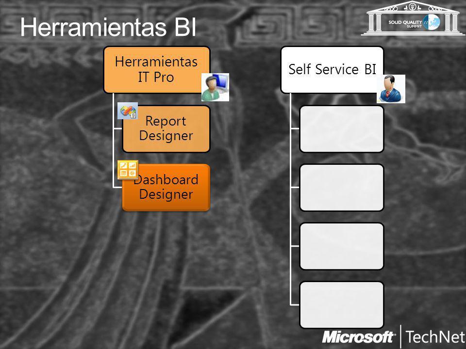 Herramientas BI Herramientas IT Pro Self Service BI Report Designer Dashboard Designer