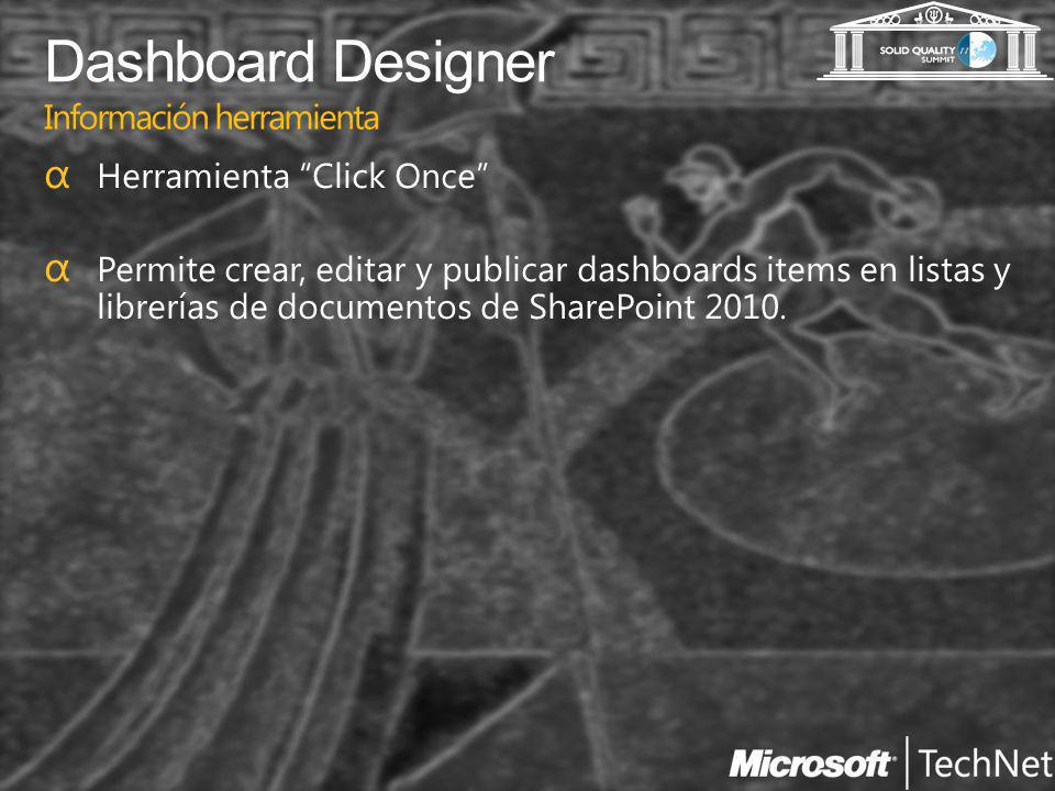 Dashboard Designer Información herramienta
