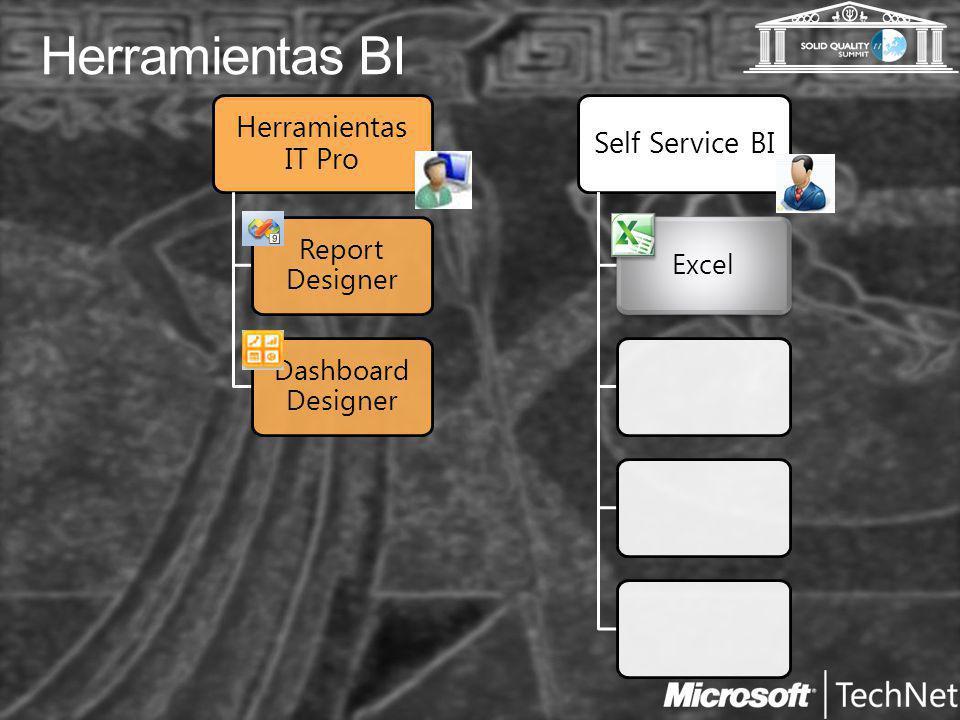 Herramientas BI Herramientas IT Pro Self Service BI Report Designer Excel Dashboard Designer