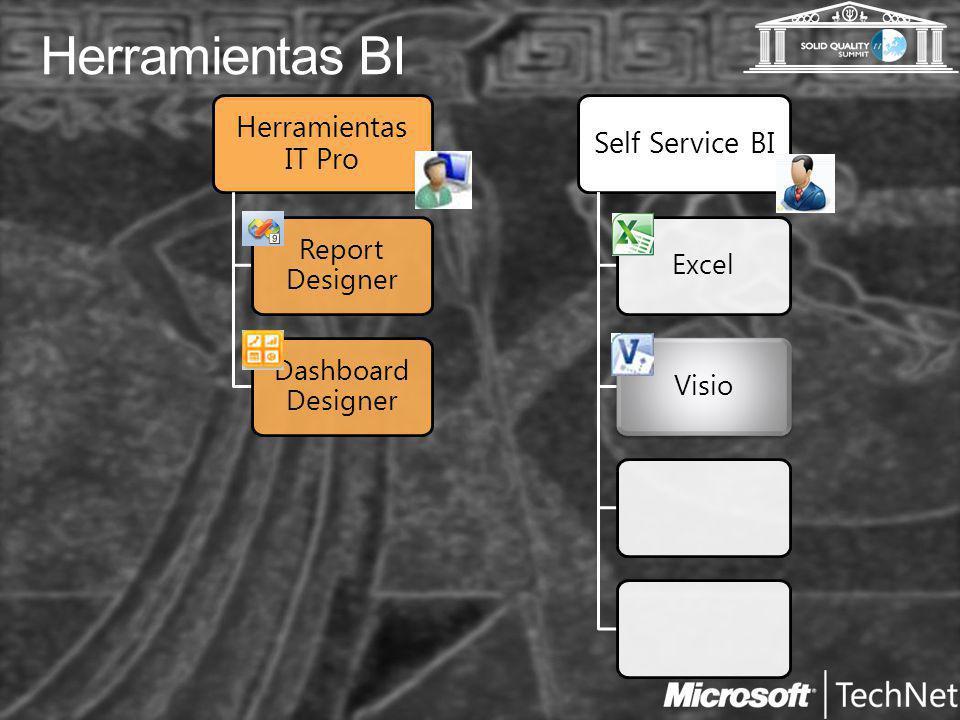 Herramientas BI Herramientas IT Pro Self Service BI Report Designer Visio Excel Dashboard Designer