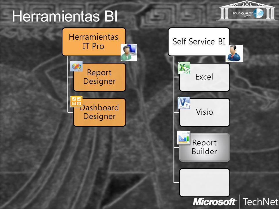 Herramientas BI Herramientas IT Pro Self Service BI Report Designer Visio Excel Dashboard Designer Report Builder