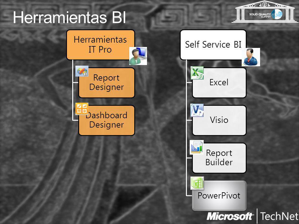 Herramientas BI Herramientas IT Pro Self Service BI Report Designer Visio Excel PowerPivot Dashboard Designer Report Builder
