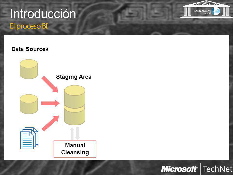 Introducción El proceso BI Data Sources Staging Area Manual Cleansing
