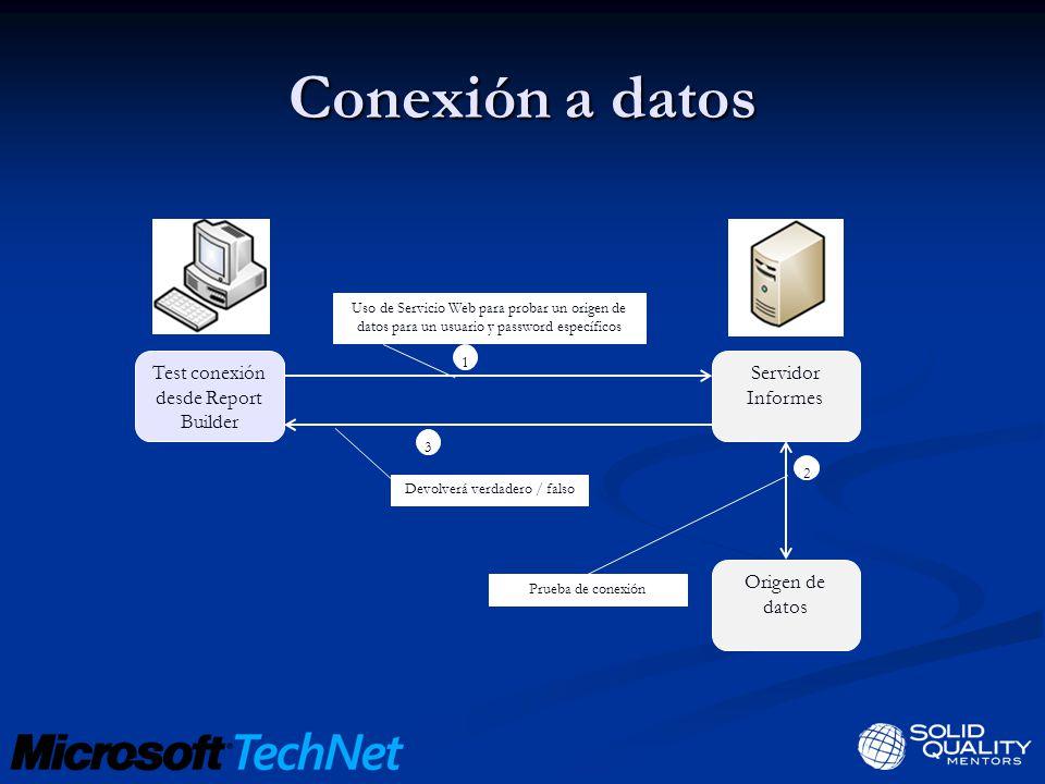 Conexión a datos Test conexión desde Report Builder Servidor Informes Uso de Servicio Web para probar un origen de datos para un usuario y password es