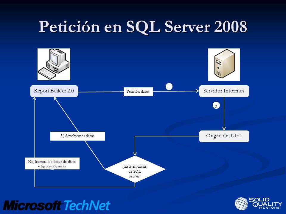 Petición en SQL Server 2008 Report Builder 2.0Servidor Informes Petición datos 1 2 Origen de datos ¿Está en caché de SQL Server? Sí, devolvemos datos