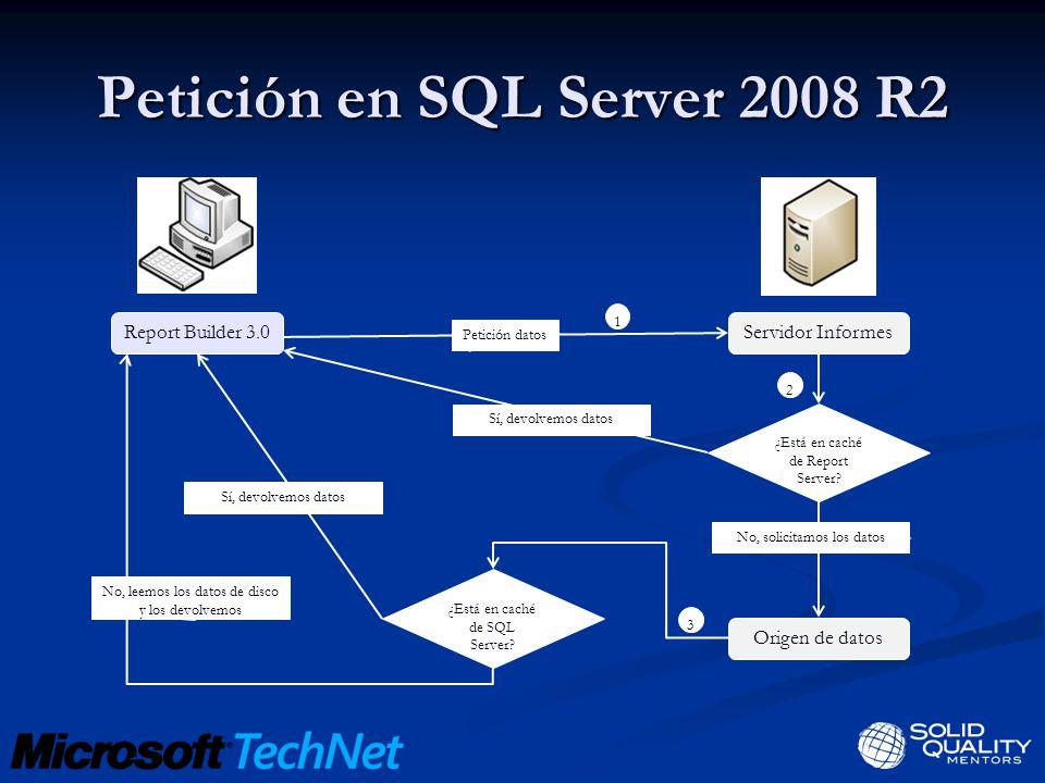 Petición en SQL Server 2008 R2 Report Builder 3.0Servidor Informes Sí, devolvemos datos No, solicitamos los datos Petición datos 1 2 ¿Está en caché de