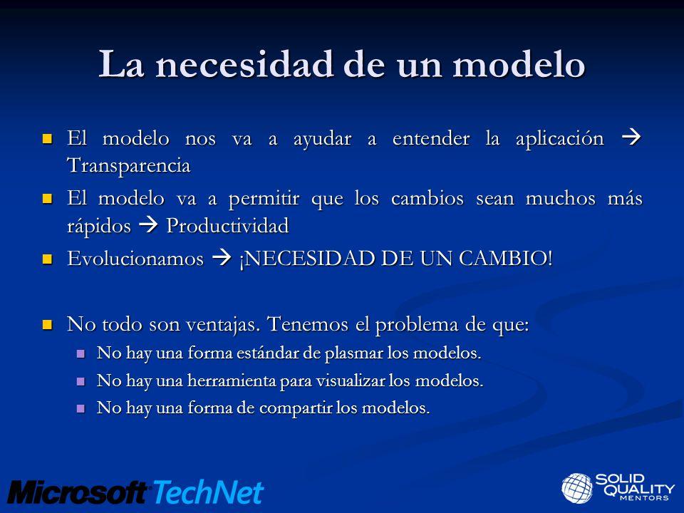 La necesidad de un modelo El modelo nos va a ayudar a entender la aplicación Transparencia El modelo nos va a ayudar a entender la aplicación Transpar