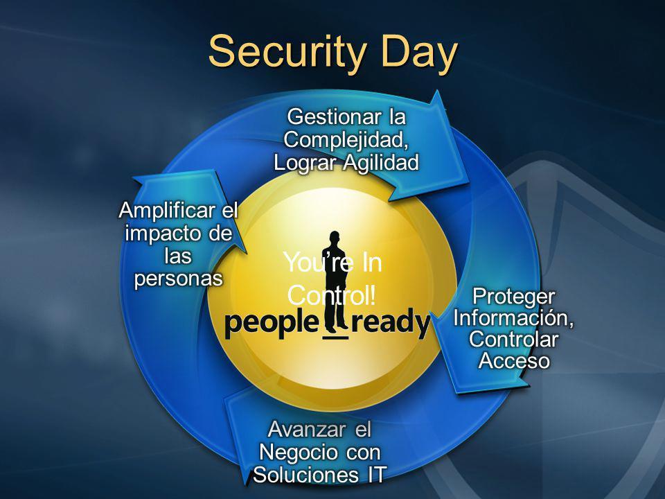 Mantener Disponibilidad y Eficiencia Actuar Rápidamente Frente a las Amenazas
