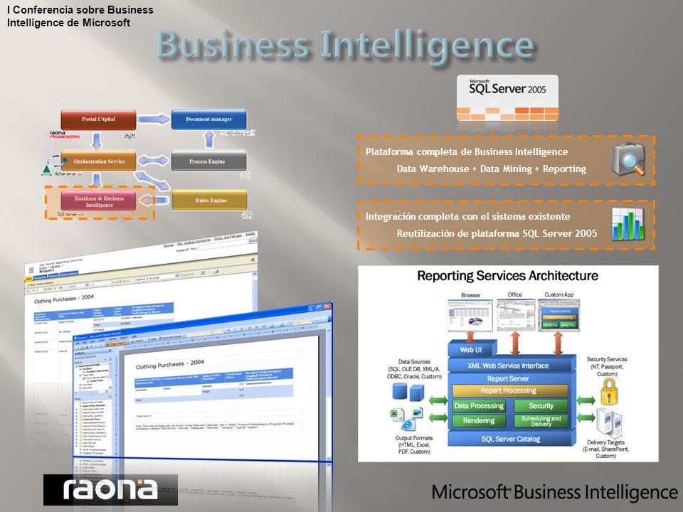 12 External Data Store WebSite Data Store Operational Data Store Servicing Data Store Application Staging DB Servicing Staging DB Central Datawarehous
